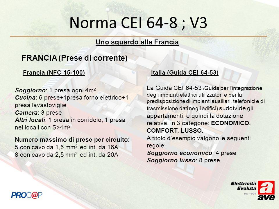 Norma CEI 64-8 ; V3 FRANCIA (Prese di corrente) Soggiorno: 1 presa ogni 4m 2 Cucina: 6 prese+1presa forno elettrico+1 presa lavastoviglie Camera: 3 pr