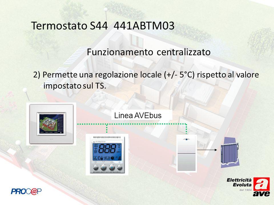 Termostato S44 441ABTM03 Funzionamento centralizzato 2) Permette una regolazione locale (+/- 5°C) rispetto al valore impostato sul TS. Linea AVEbus