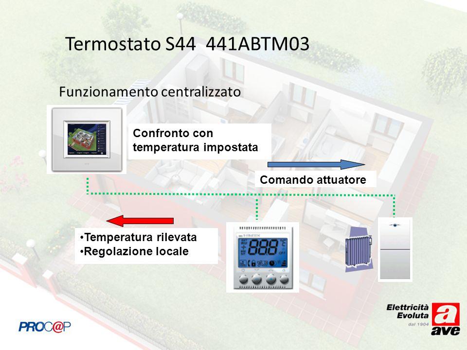 Termostato S44 441ABTM03 Funzionamento centralizzato Temperatura rilevata Regolazione locale Confronto con temperatura impostata Comando attuatore