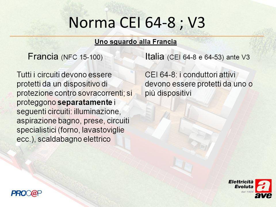 Norma CEI 64-8 ; V3 Uno sguardo alla Francia Francia (NFC 15-100) Italia (CEI 64-8 e 64-53) ante V3 CEI 64-8: i conduttori attivi devono essere protet