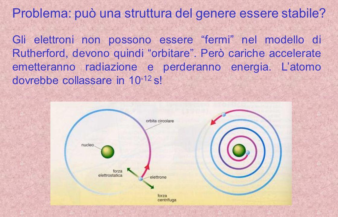 Gli spettri atomici Effettivamente gli atomi emettono radiazioni, ma sono anche osservati essere stabili.