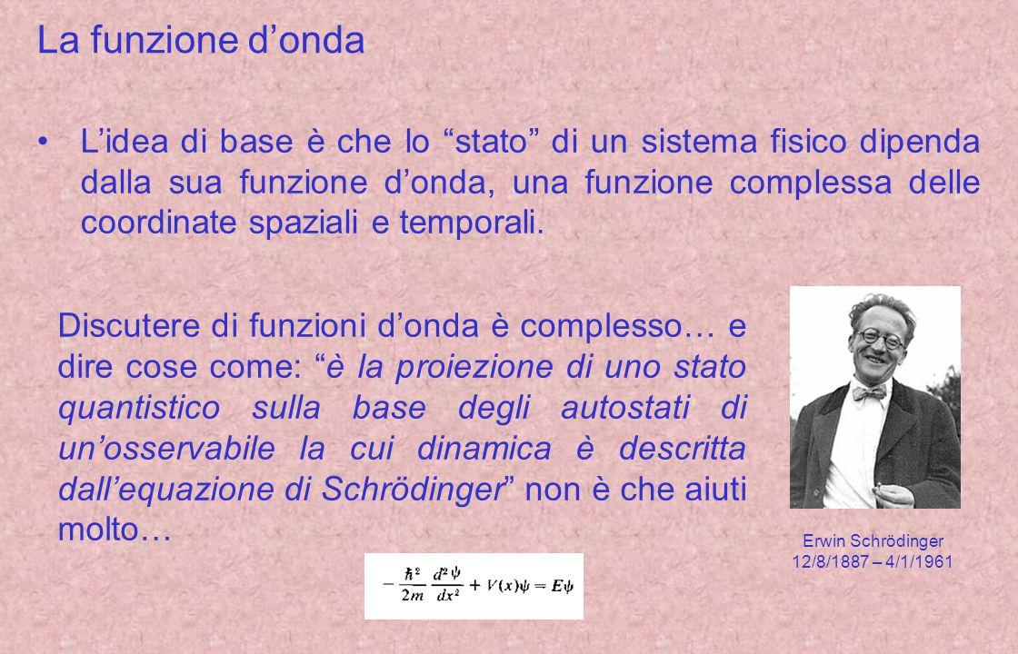 Proprietà (sunto…) delle funzioni donda… La funzione donda è associata una densità di probabilità (interpretazione dovuta in realtà a Born) Max Born 11/12/1882 – 5/1/1970