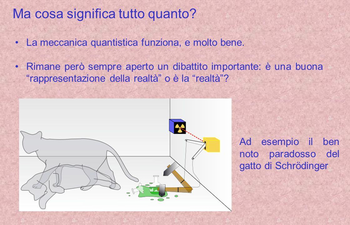Grazie per lattenzione! http://mitescienza.blogspot.it