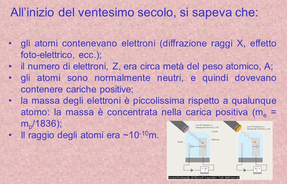 Allinizio del ventesimo secolo, si sapeva che: gli atomi contenevano elettroni (diffrazione raggi X, effetto foto-elettrico, ecc.); il numero di elettroni, Z, era circa metà del peso atomico, A; gli atomi sono normalmente neutri, e quindi dovevano contenere cariche positive; la massa degli elettroni è piccolissima rispetto a qualunque atomo: la massa è concentrata nella carica positiva (m e = m p /1836); Il raggio degli atomi era ~10 -10 m.