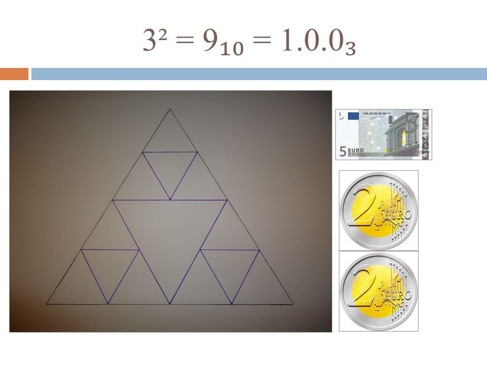 3² = 9 = 1.0.0