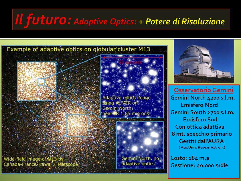 22 Osservatorio Gemini Gemini North 4200 s.l.m. Emisfero Nord Gemini South 2700 s.l.m. Emisfero Sud Con ottica adattiva 8 mt. specchio primario Gestit
