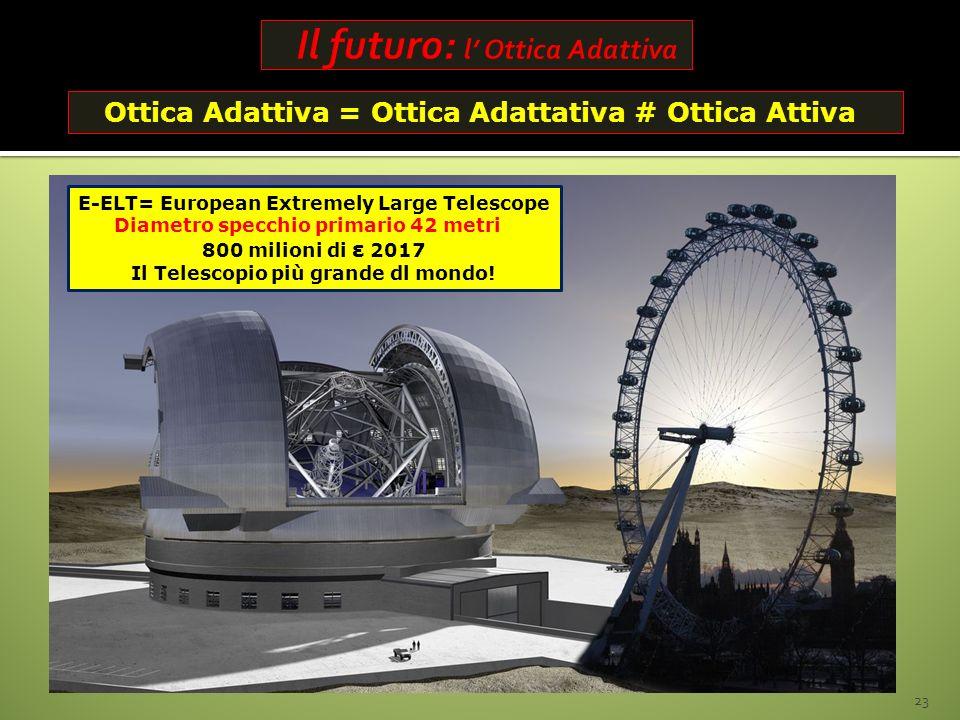 23 Ottica Adattiva = Ottica Adattativa # Ottica Attiva E-ELT= European Extremely Large Telescope Diametro specchio primario 42 metri 800 milioni di ε