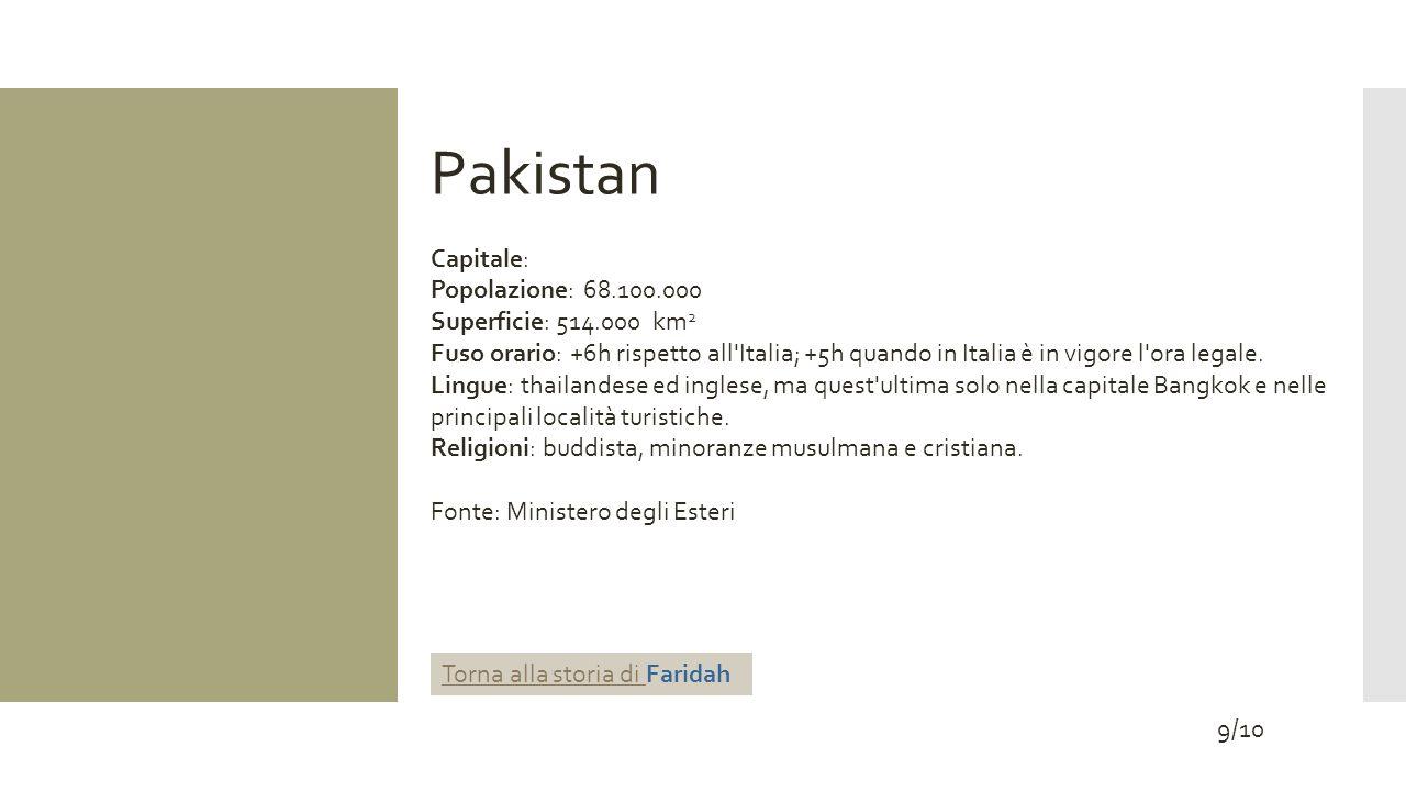 Pakistan Capitale: Popolazione: 68.100.000 Superficie: 514.000 km 2 Fuso orario: +6h rispetto all Italia; +5h quando in Italia è in vigore l ora legale.