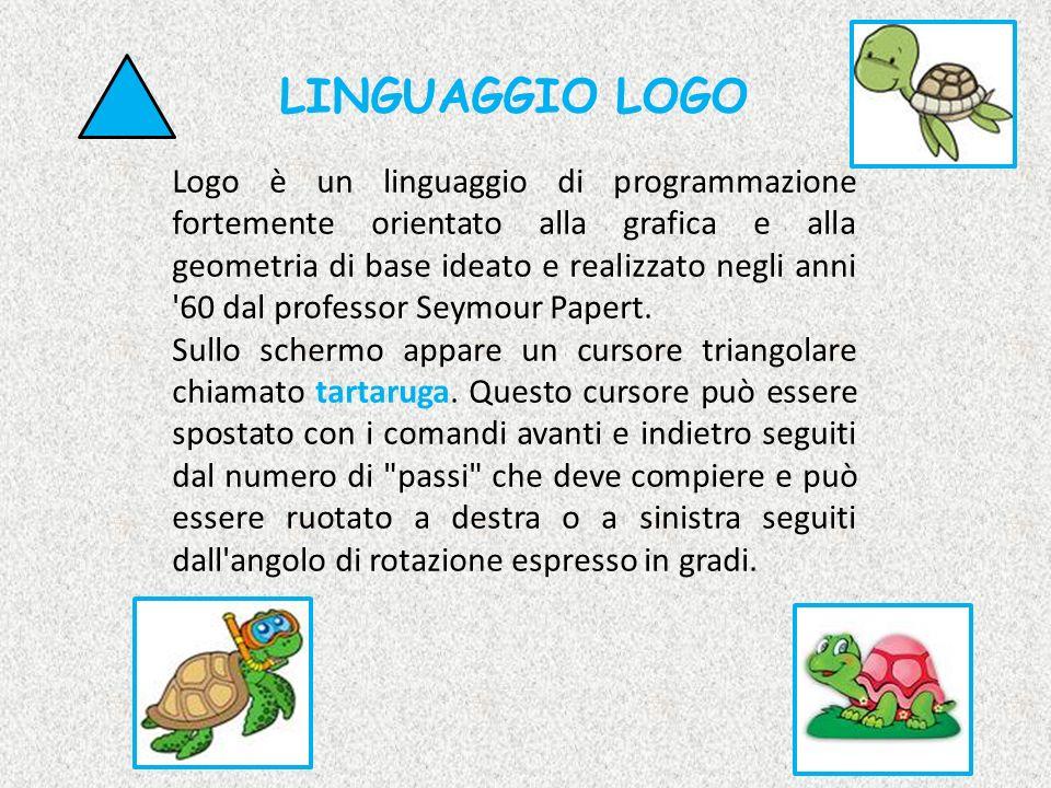 LINGUAGGIO LOGO Logo è un linguaggio di programmazione fortemente orientato alla grafica e alla geometria di base ideato e realizzato negli anni '60 d