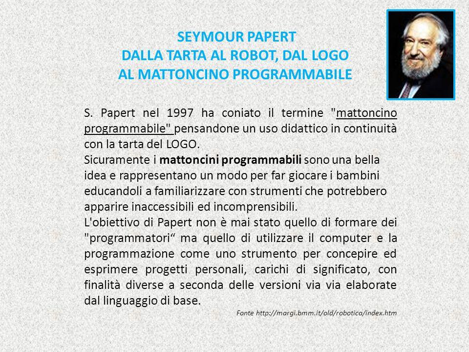 S. Papert nel 1997 ha coniato il termine