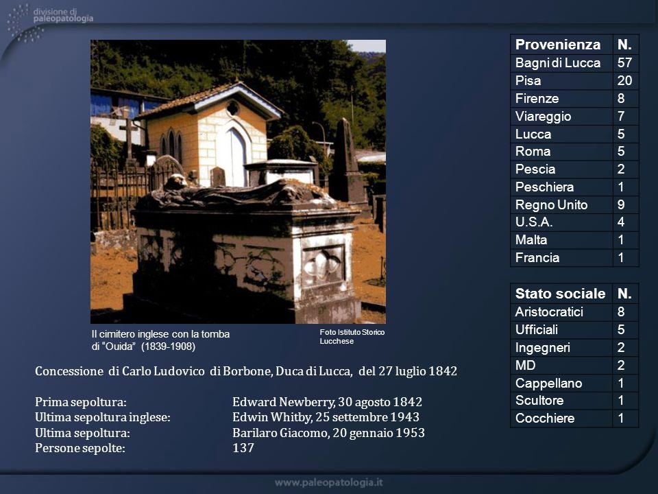Foto Istituto Storico Lucchese Il cimitero inglese con la tomba di Ouida (1839-1908) Concessione di Carlo Ludovico di Borbone, Duca di Lucca, del 27 l