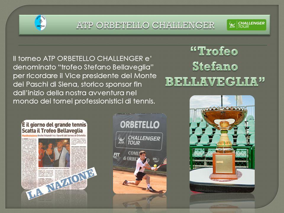 Il torneo ATP ORBETELLO CHALLENGER e denominato trofeo Stefano Bellaveglia per ricordare il Vice presidente del Monte dei Paschi di Siena, storico spo