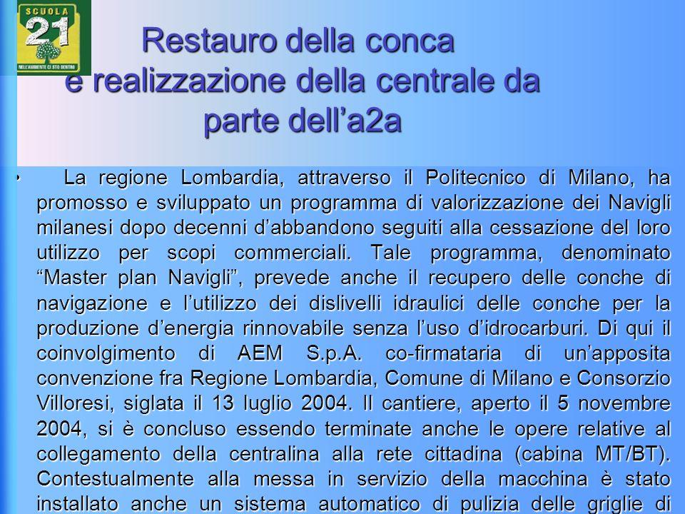 La regione Lombardia, attraverso il Politecnico di Milano, ha promosso e sviluppato un programma di valorizzazione dei Navigli milanesi dopo decenni dabbandono seguiti alla cessazione del loro utilizzo per scopi commerciali.