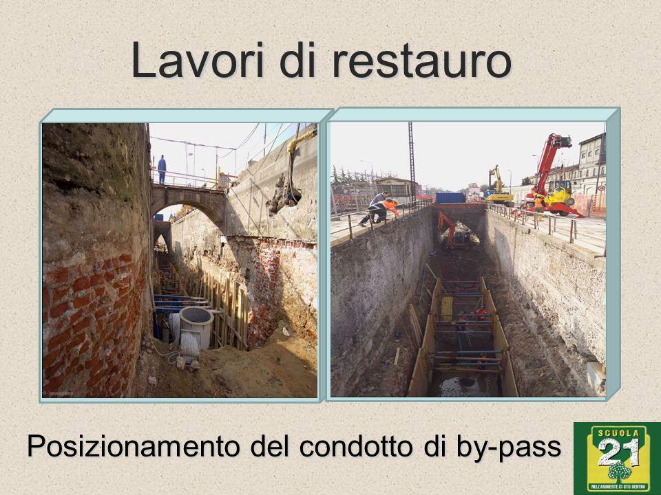 Lavori di restauro Posizionamento del condotto di by-pass