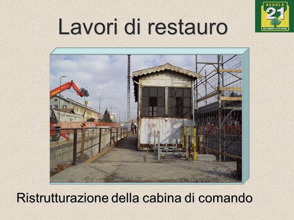 Ristrutturazione della cabina di comando Lavori di restauro