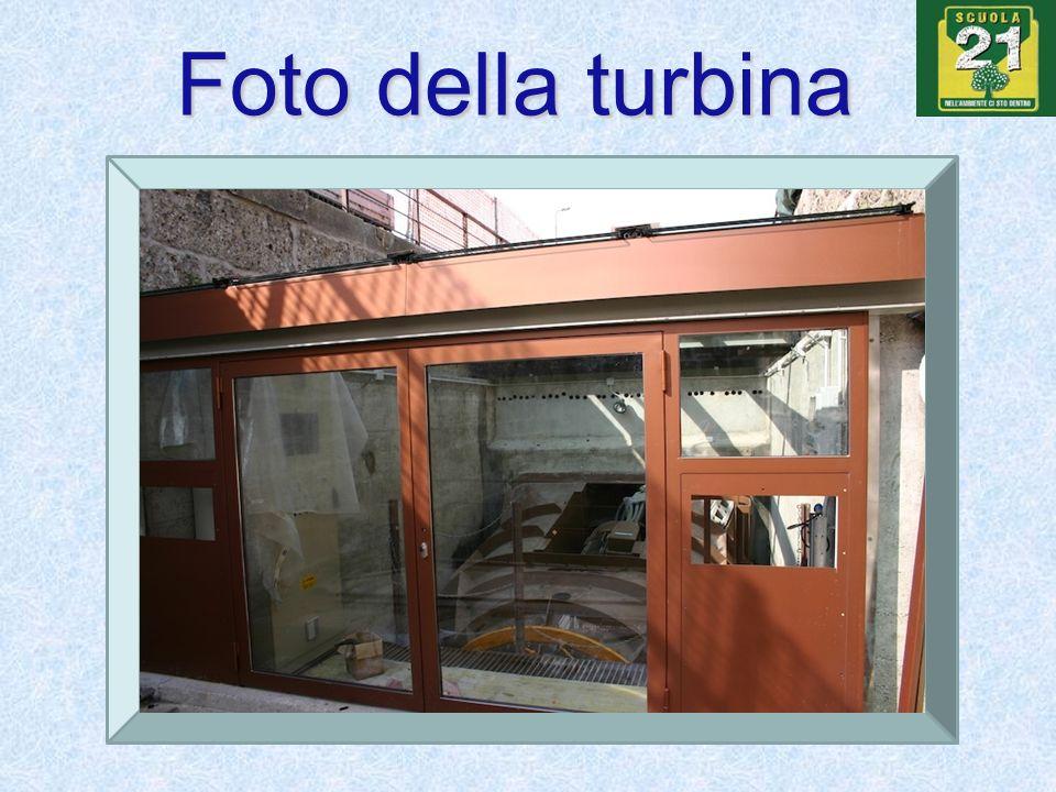 Foto della turbina