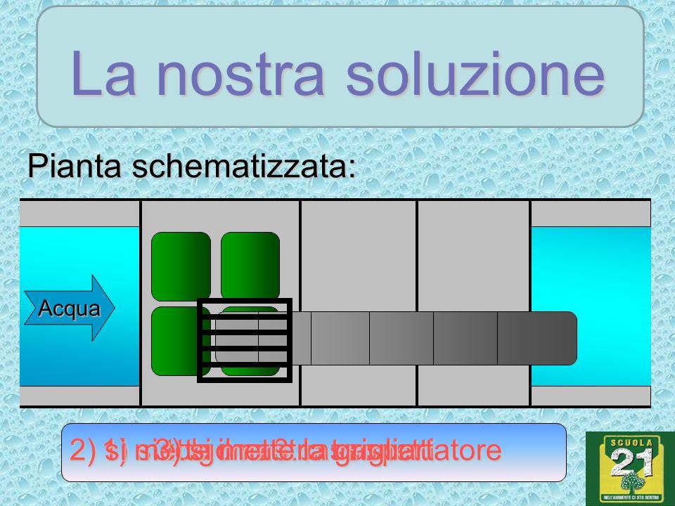 La nostra soluzione Pianta schematizzata: 1) si tolgono 3 cassonetti 2) si mette il nastro trasportatore 3) si mette la griglia Acqua