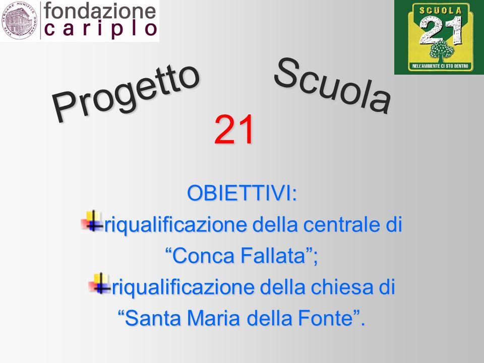 Progetto Scuola 21 OBIETTIVI: riqualificazione della centrale di Conca Fallata; riqualificazione della chiesa di Santa Maria della Fonte.