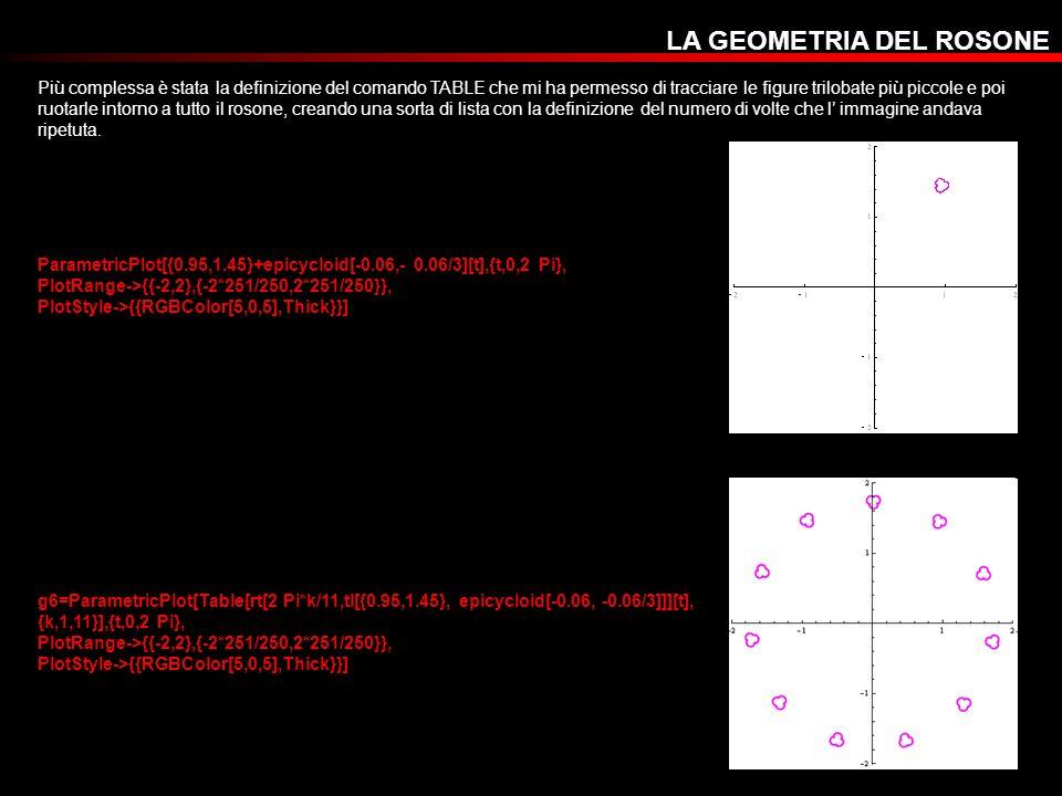 LA GEOMETRIA DEL ROSONE Più complessa è stata la definizione del comando TABLE che mi ha permesso di tracciare le figure trilobate più piccole e poi r