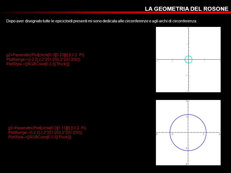 LA GEOMETRIA DEL ROSONE Dopo aver disegnato tutte le epicicloidi presenti mi sono dedicata alle circonferenze e agli archi di circonferenza. g2=Parame