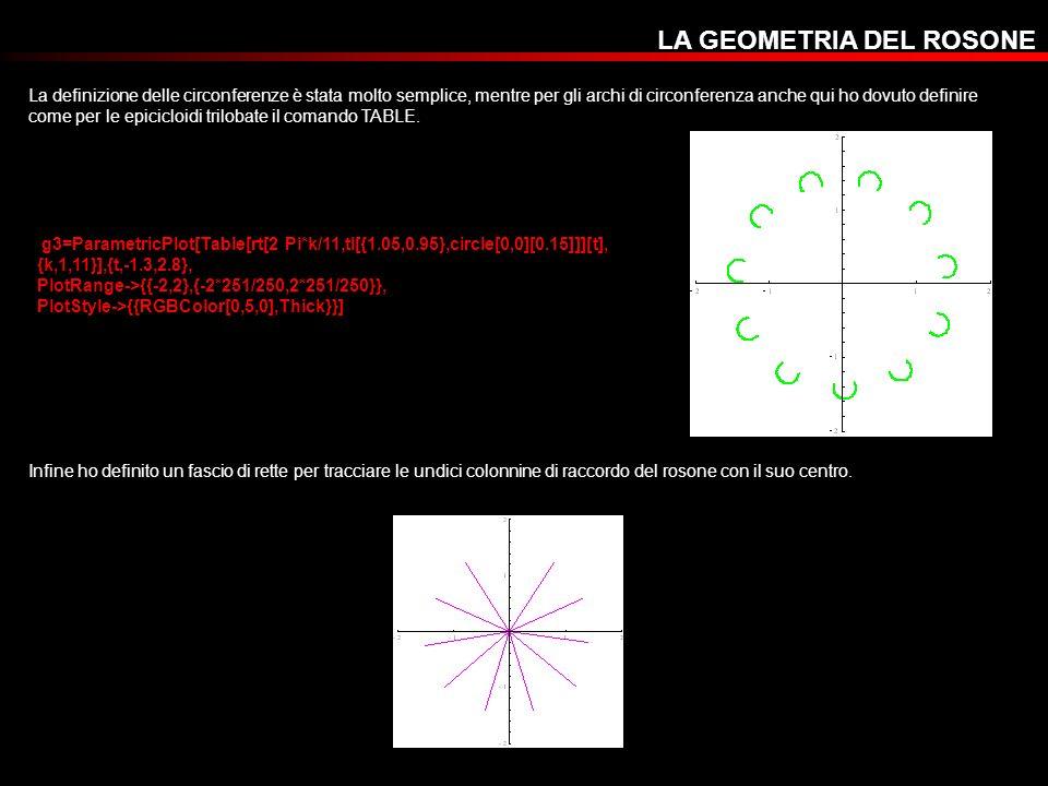 LA GEOMETRIA DEL ROSONE La definizione delle circonferenze è stata molto semplice, mentre per gli archi di circonferenza anche qui ho dovuto definire