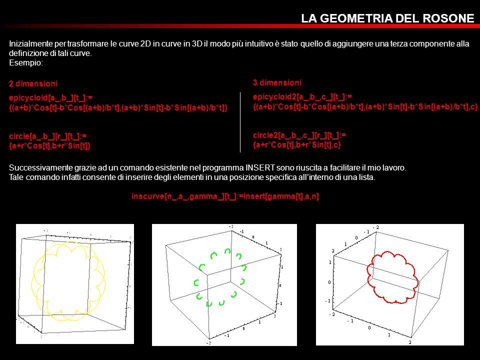 Inizialmente per trasformare le curve 2D in curve in 3D il modo più intuitivo è stato quello di aggiungere una terza componente alla definizione di ta