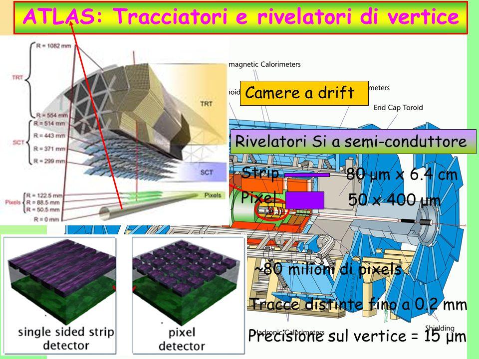 14 ATLAS: Tracciatori e rivelatori di vertice ~80 milioni di pixels Tracce distinte fino a 0.2 mm Precisione sul vertice = 15 μm Rivelatori Si a semi-conduttore Pixel Strip 50 x 400 μm 80 μm x 6.4 cm Camere a drift