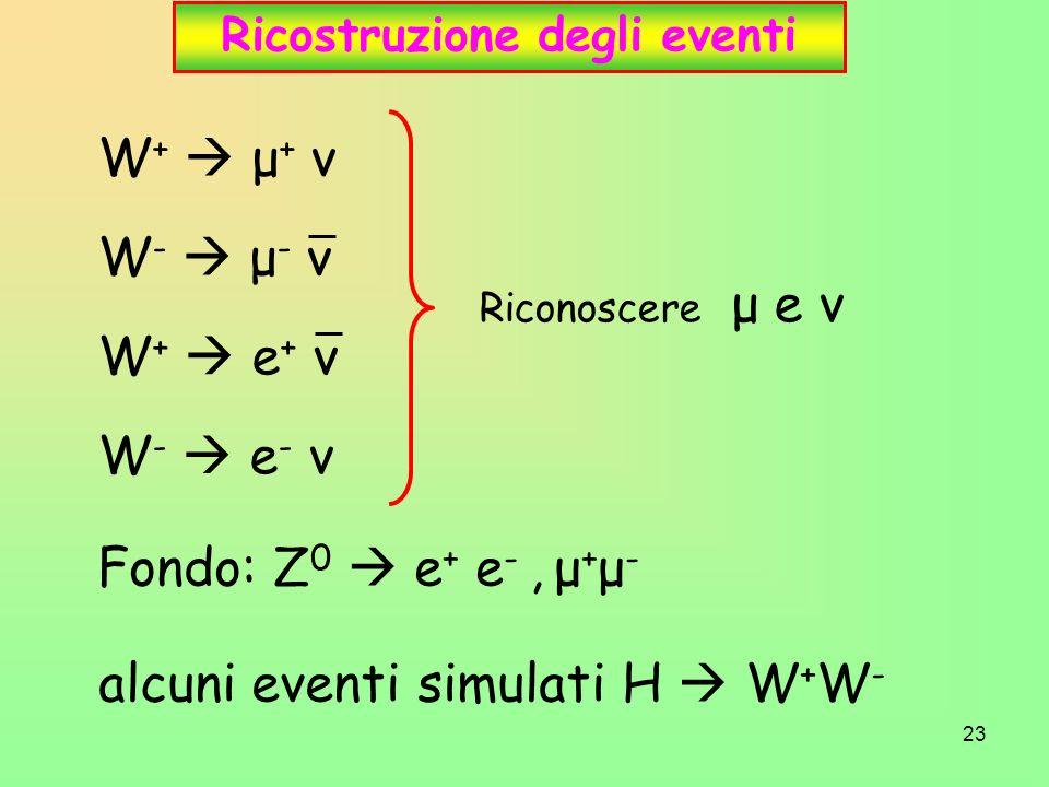 23 Ricostruzione degli eventi W + μ + ν W - μ - ν W + e + ν W - e - ν Riconoscere μ e ν Fondo: Z 0 e + e -, μ + μ - alcuni eventi simulati H W + W -