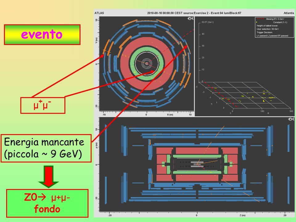 27 evento μ+μ-μ+μ- Energia mancante (piccola ~ 9 GeV) Z0 μ+μ- fondo