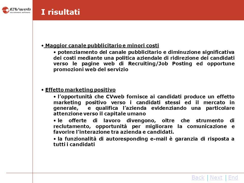 NextEndBack I risultati Maggior canale pubblicitario e minori costi potenziamento del canale pubblicitario e diminuzione significativa dei costi media