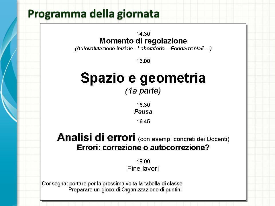 28/03/2014Spazio e geometria in 3a43 Spazio (geometria) in 3a Dalla rappresentazione (globale) delle forme al disegno preciso: Come possiamo adesso essere più precisi.