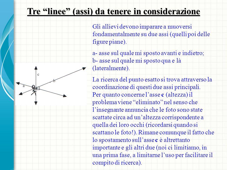 Tre linee (assi) da tenere in considerazione Gli allievi devono imparare a muoversi fondamentalmente su due assi (quelli poi delle figure piane).