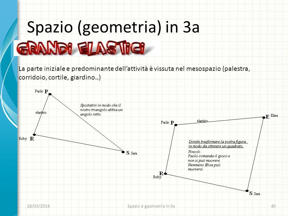 28/03/2014Spazio e geometria in 3a40 Spazio (geometria) in 3a La parte iniziale e predominante dellattività è vissuta nel mesospazio (palestra, corridoio, cortile, giardino..)