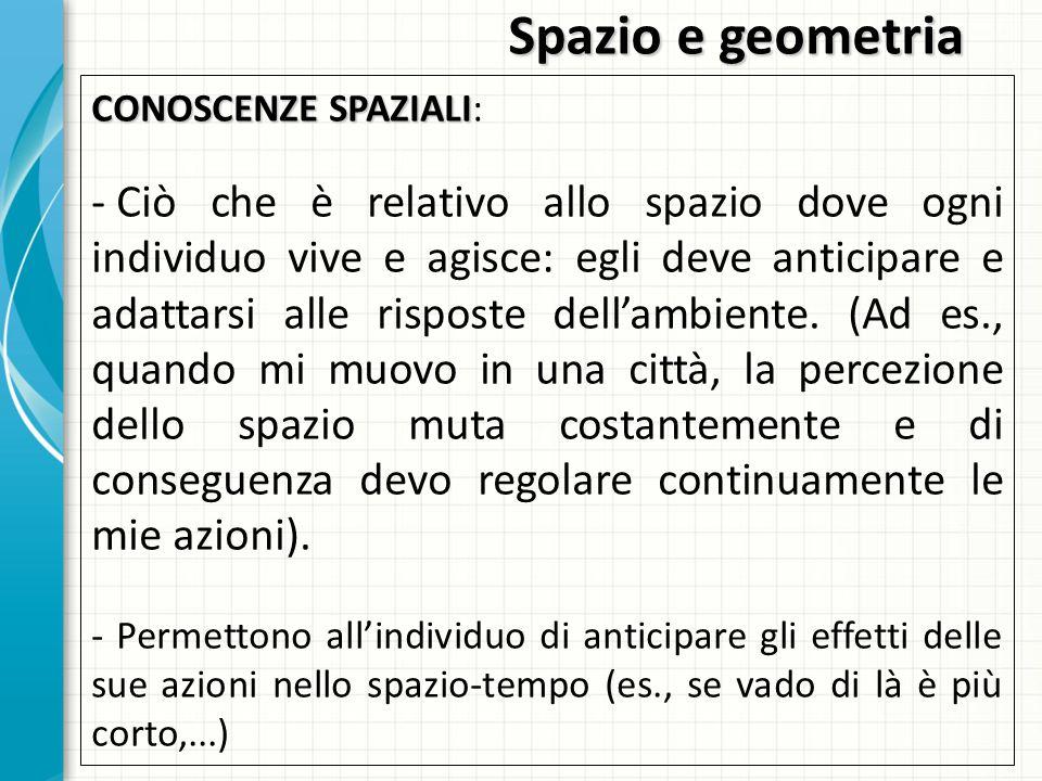 CONOSCENZE GEOMETRICHE: - Possiamo definire la geometria come un processo di formalizzazione dello spazio.
