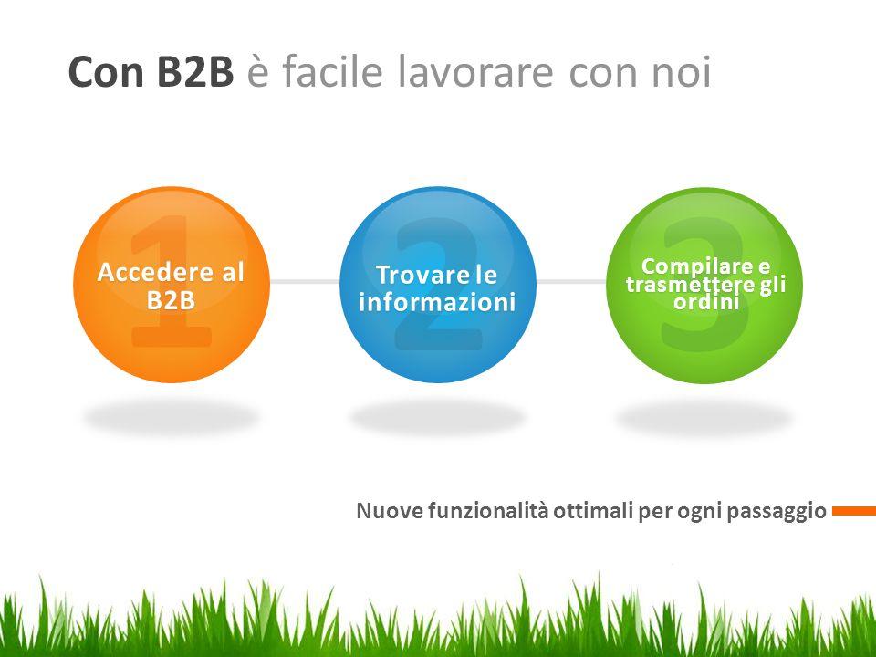 Con B2B è facile lavorare con noi Nuove funzionalità ottimali per ogni passaggio 1 Accedere al B2B 2 Trovare le informazioni 3 Compilare e trasmettere gli ordini