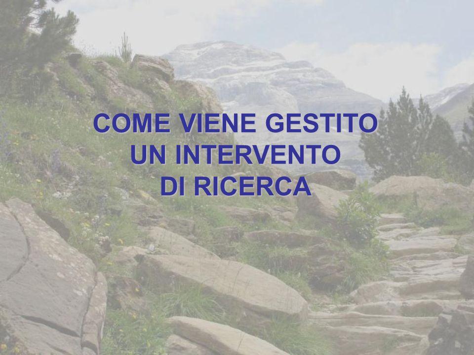 COME VIENE GESTITO UN INTERVENTO DI RICERCA