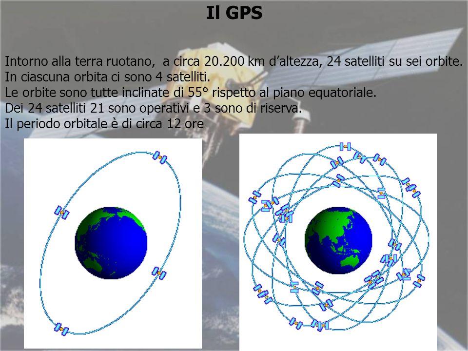 Intorno alla terra ruotano, a circa 20.200 km daltezza, 24 satelliti su sei orbite.