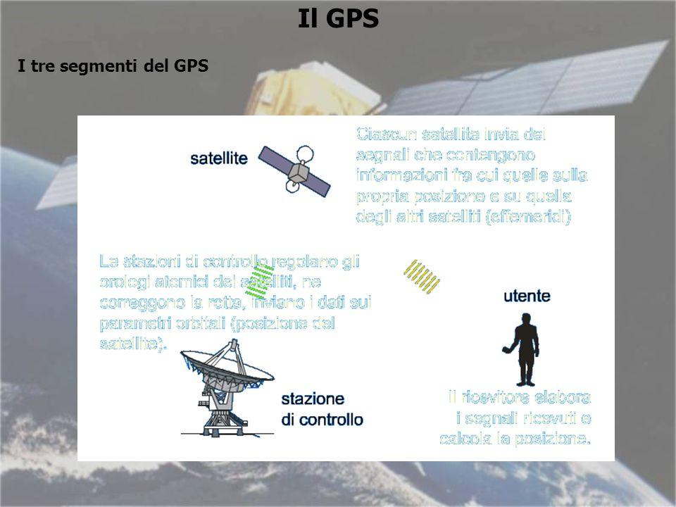 I tre segmenti del GPS Il GPS