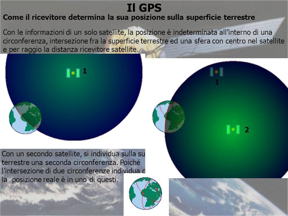 Come il ricevitore determina la sua posizione sulla superficie terrestre Con le informazioni di un solo satellite, la posizione è indeterminata allinterno di una circonferenza, intersezione fra la superficie terrestre ed una sfera con centro nel satellite e per raggio la distanza ricevitore satellite.