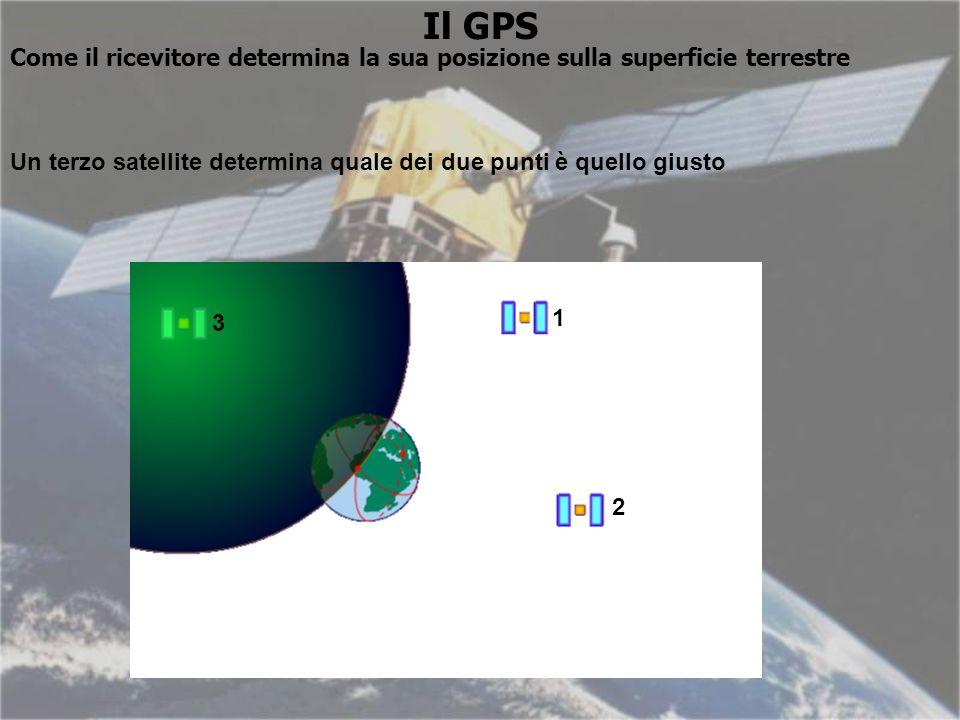 Il GPS Come il ricevitore determina la sua posizione sulla superficie terrestre Un terzo satellite determina quale dei due punti è quello giusto 1 2 3