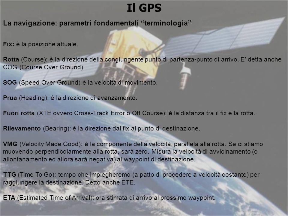 Il GPS La navigazione: parametri fondamentali terminologia Fix: è la posizione attuale.