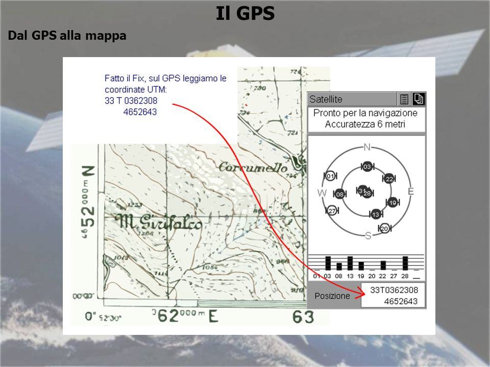 Il GPS Dal GPS alla mappa