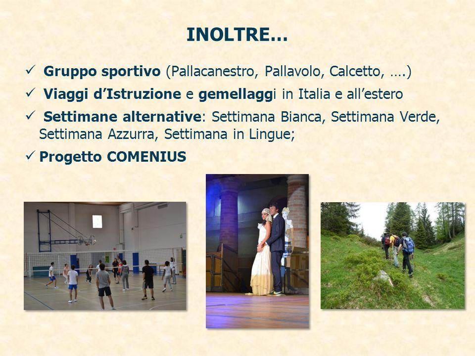 INOLTRE… Gruppo sportivo (Pallacanestro, Pallavolo, Calcetto, ….) Viaggi dIstruzione e gemellaggi in Italia e allestero Settimane alternative: Settima