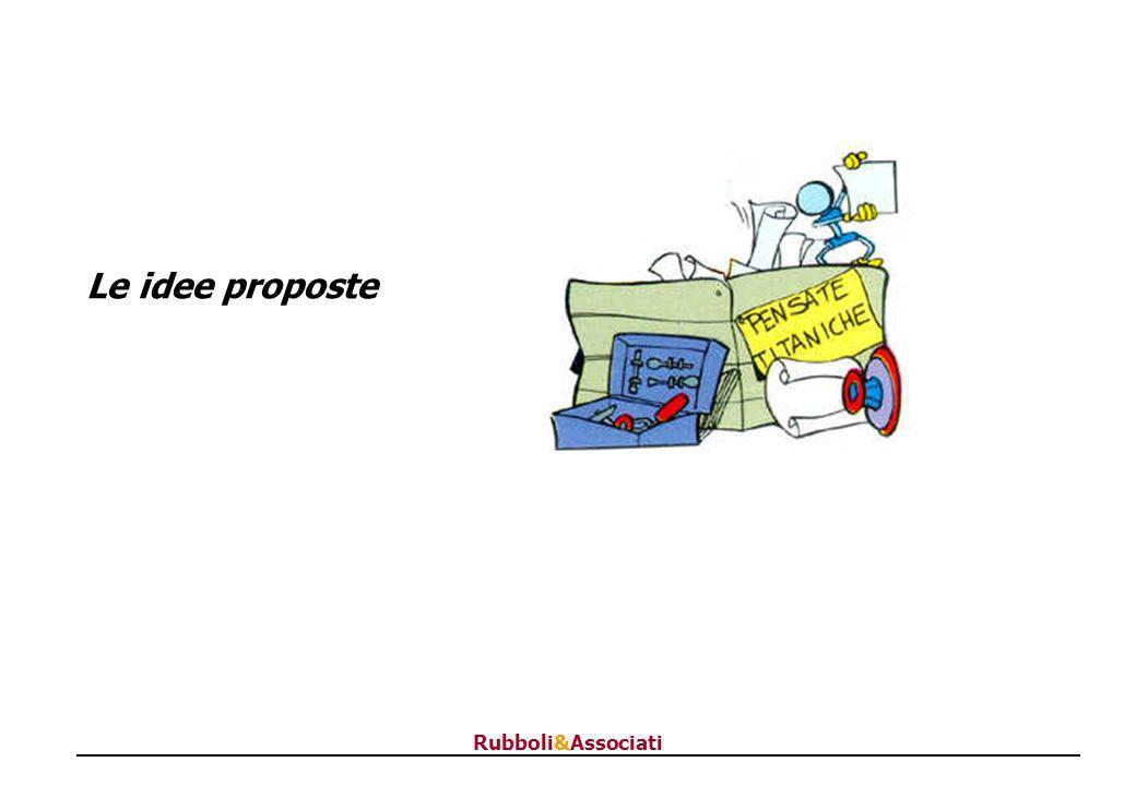 Rubboli&Associati Le idee proposte