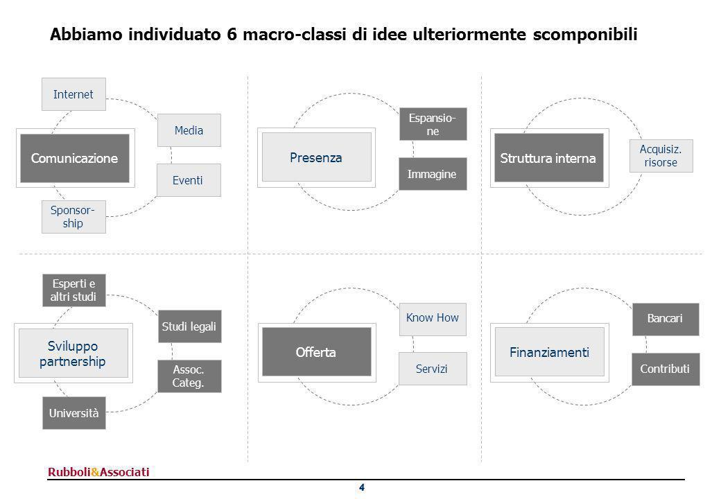 15 Rubboli&Associati THE WINNER!! Filippo Bozzalla Cassione