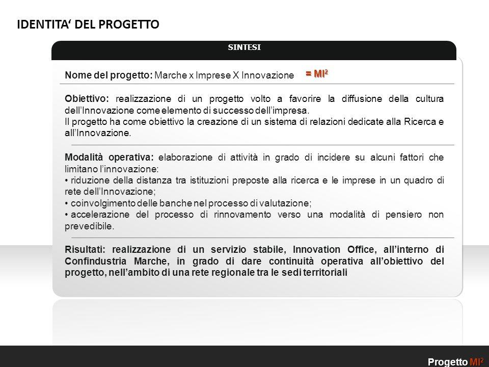 Nome del progetto: Marche x Imprese X Innovazione Progetto MI 2 Progetto MI 2 Obiettivo: realizzazione di un progetto volto a favorire la diffusione d