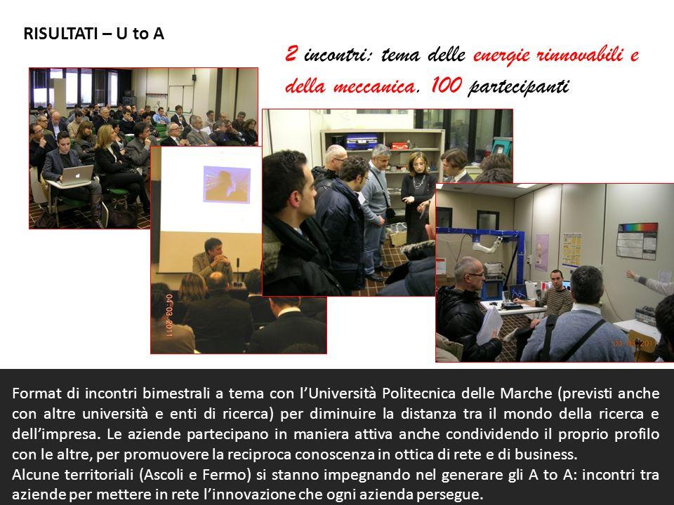 RISULTATI – U to A Format di incontri bimestrali a tema con lUniversità Politecnica delle Marche (previsti anche con altre università e enti di ricerc