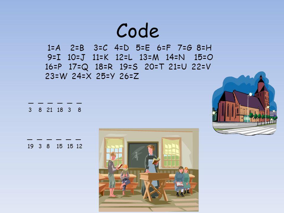 1=A 2=B 3=C 4=D 5=E 6=F 7=G 8=H 9=I 10=J 11=K 12=L 13=M 14=N 15=O 16=P 17=Q 18=R 19=S 20=T 21=U 22=V 23=W 24=X 25=Y 26=Z _ _ _ _ _ _ 3 8 21 18 3 8 _ _