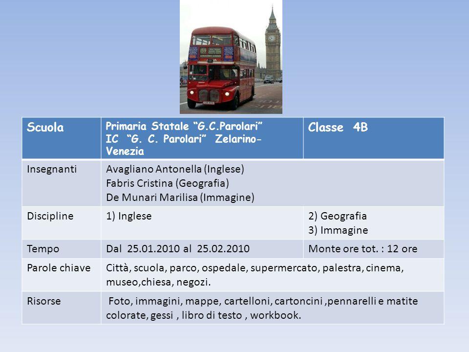 Scuola Primaria Statale G.C.Parolari IC G. C. Parolari Zelarino- Venezia Classe 4B InsegnantiAvagliano Antonella (Inglese) Fabris Cristina (Geografia)