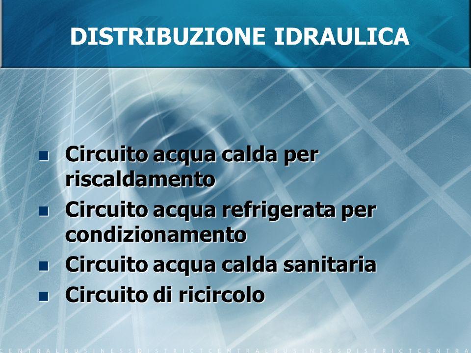 DISTRIBUZIONE IDRAULICA Circuito acqua calda per riscaldamento Circuito acqua calda per riscaldamento Circuito acqua refrigerata per condizionamento C